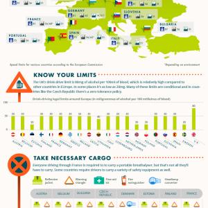 european driving regulations